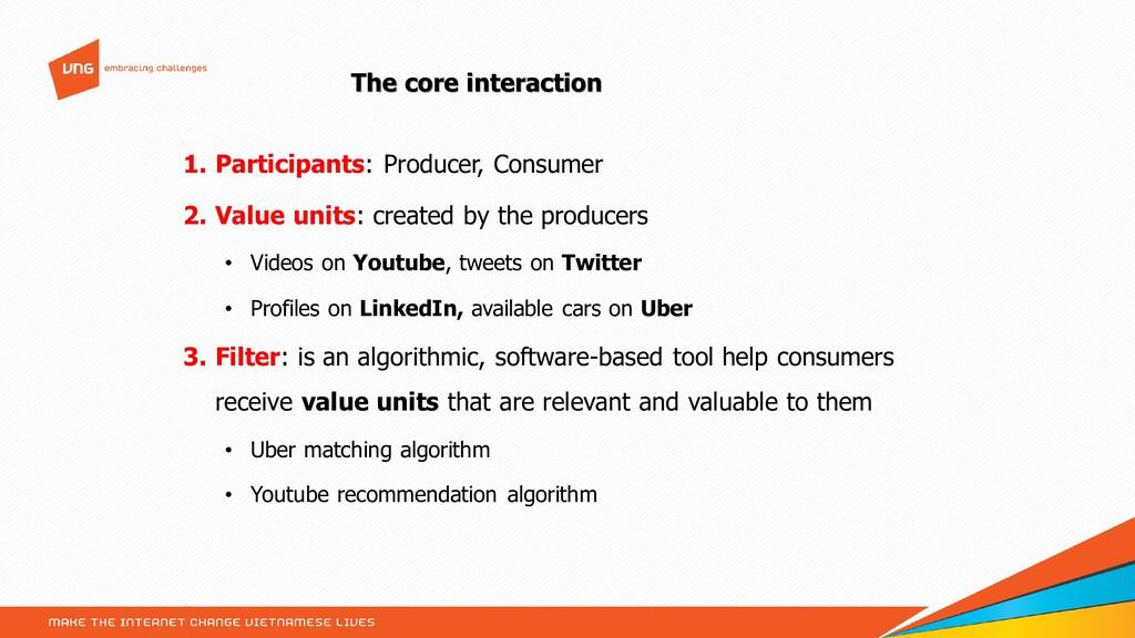 1. Participants: Producer, Consumer 2. Value un...