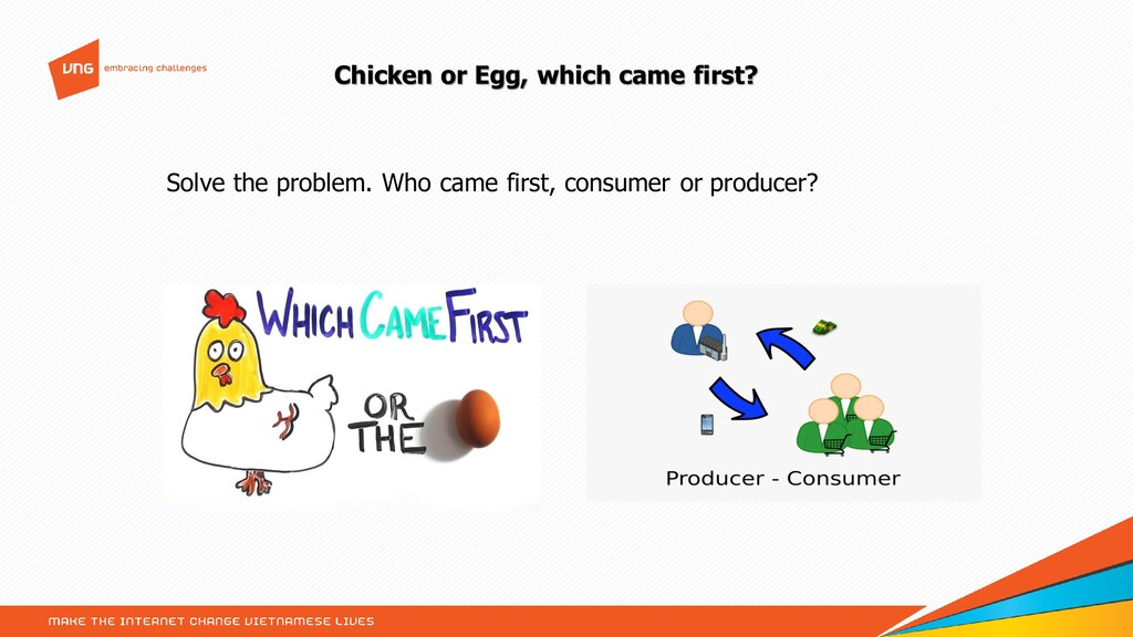 Chicken or Egg, which came first? Solve the pro...