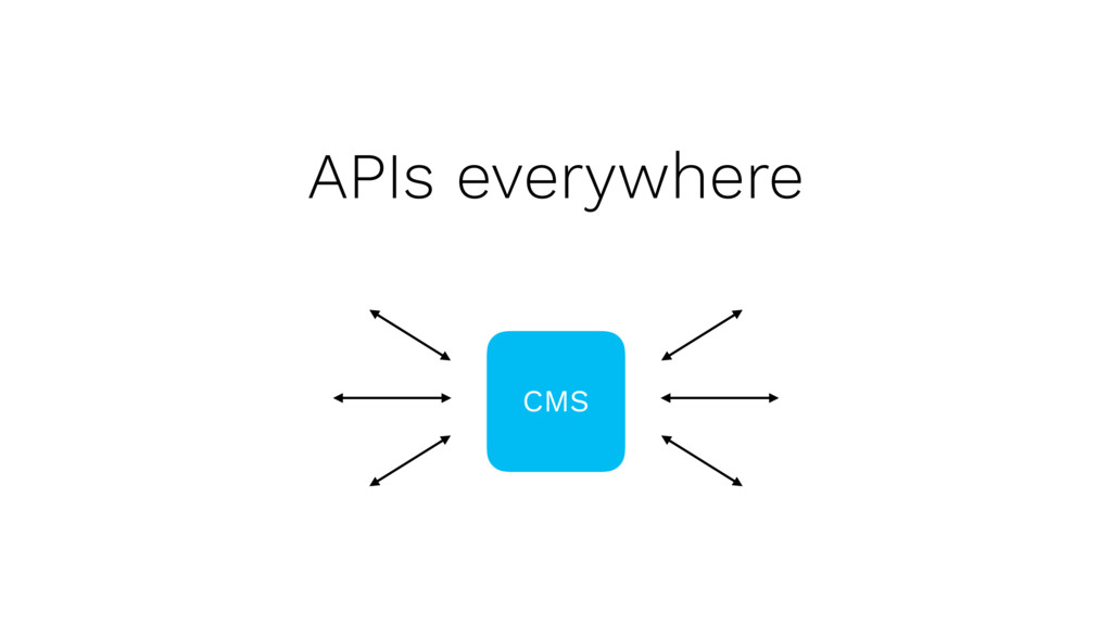 APIs everywhere CMS
