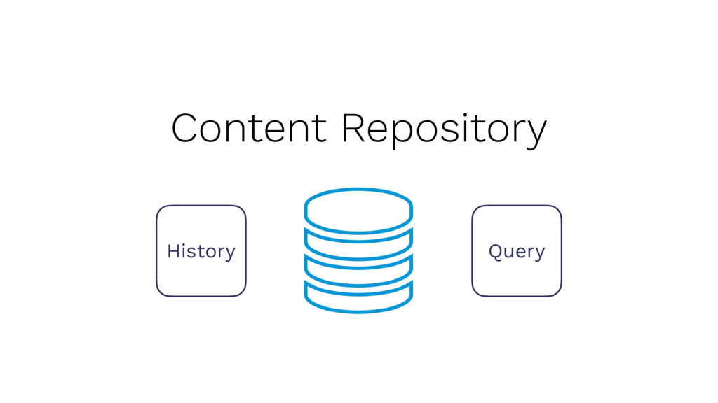 Content Repository Query History