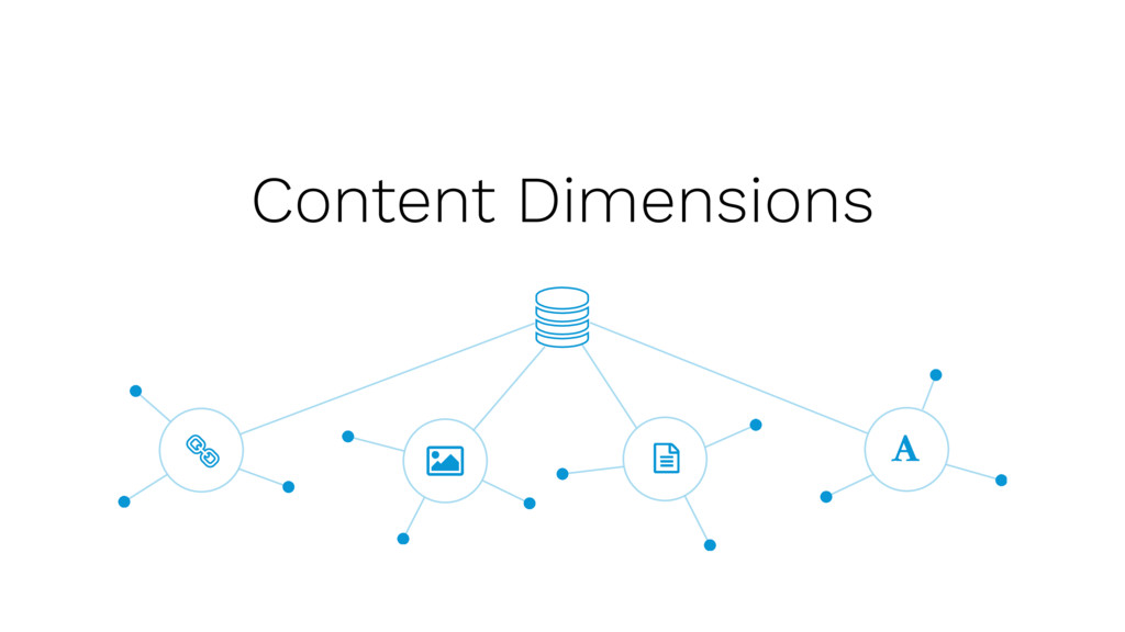 Content Dimensions