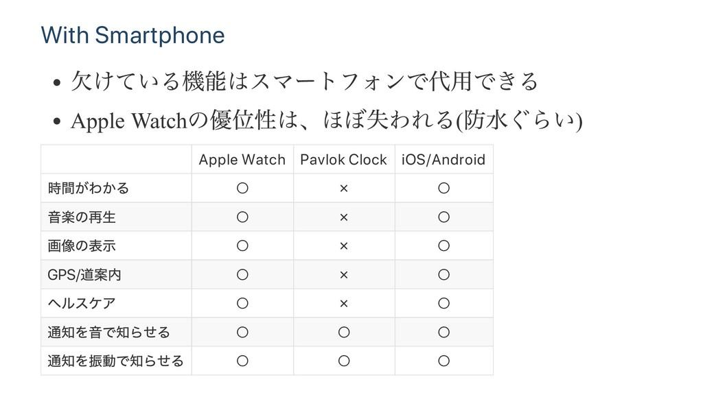 With Smartphone 欠けている機能はスマー トフォンで代用できる Apple Wa...
