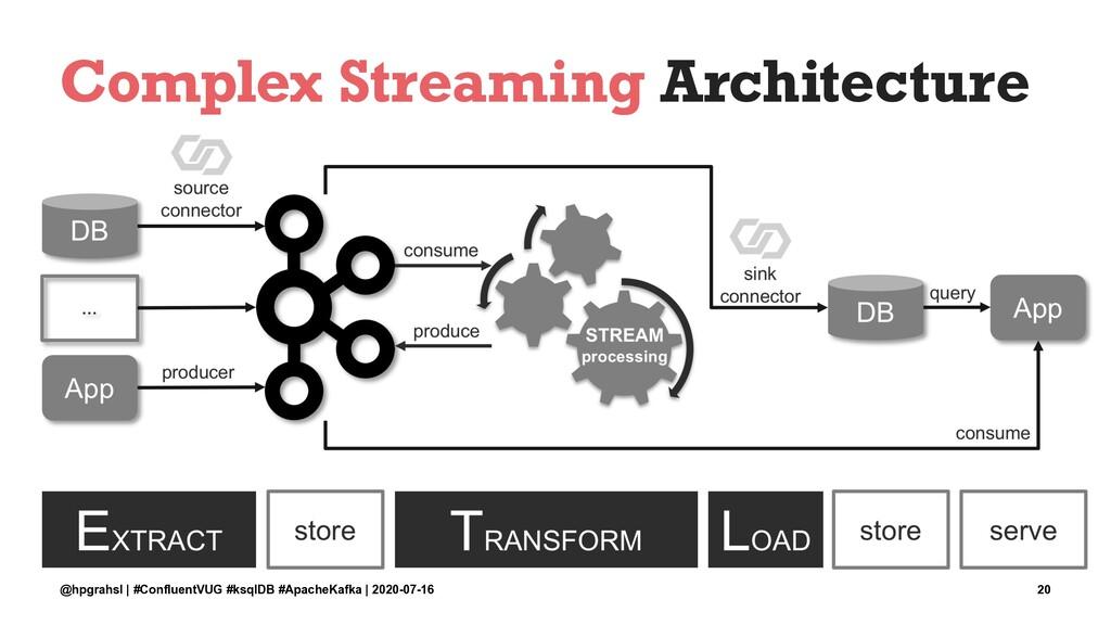 Complex Streaming Architecture @hpgrahsl | #Con...