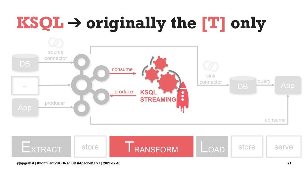 KSQL ➔ originally the [T] only @hpgrahsl | #Con...