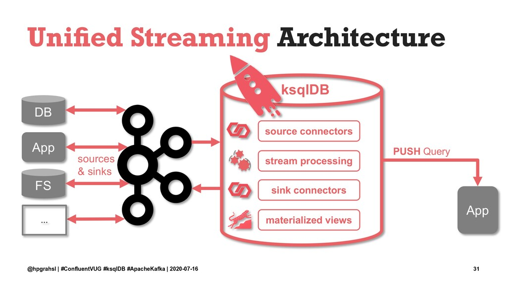 Unified Streaming Architecture @hpgrahsl | #Conf...