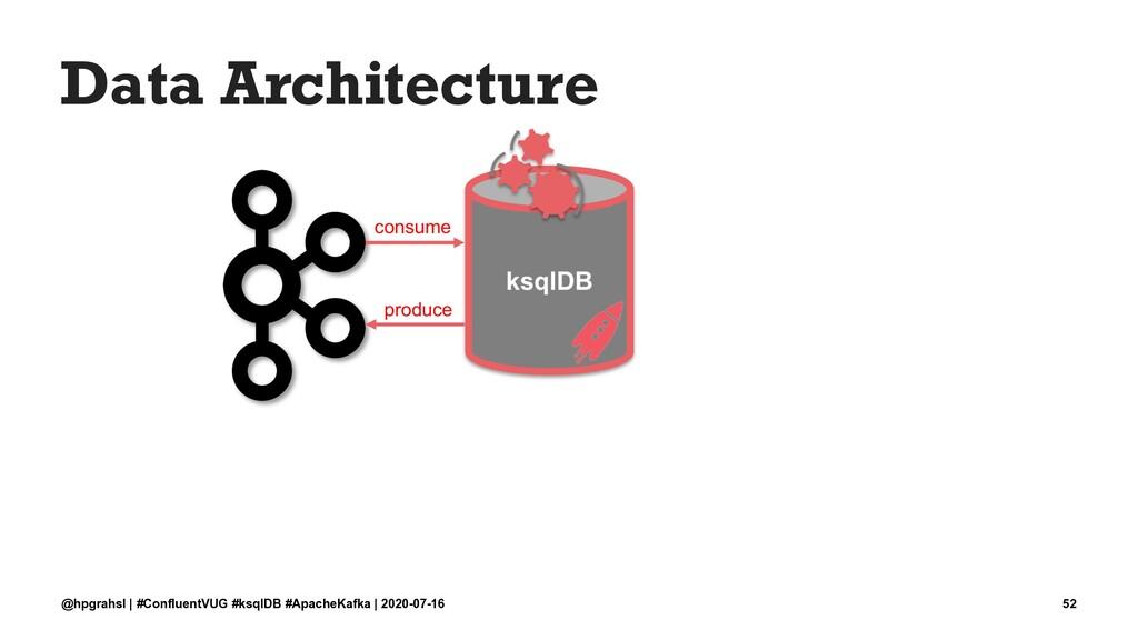 Data Architecture @hpgrahsl | #ConfluentVUG #ks...