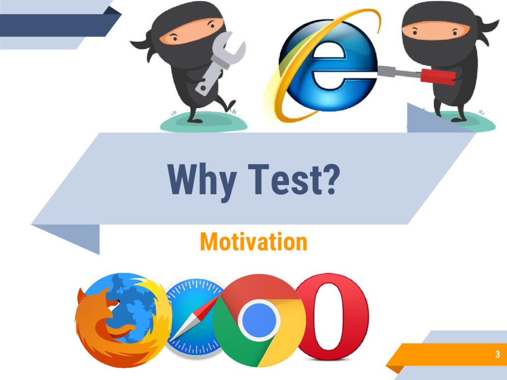 Why Test? Motivation 3