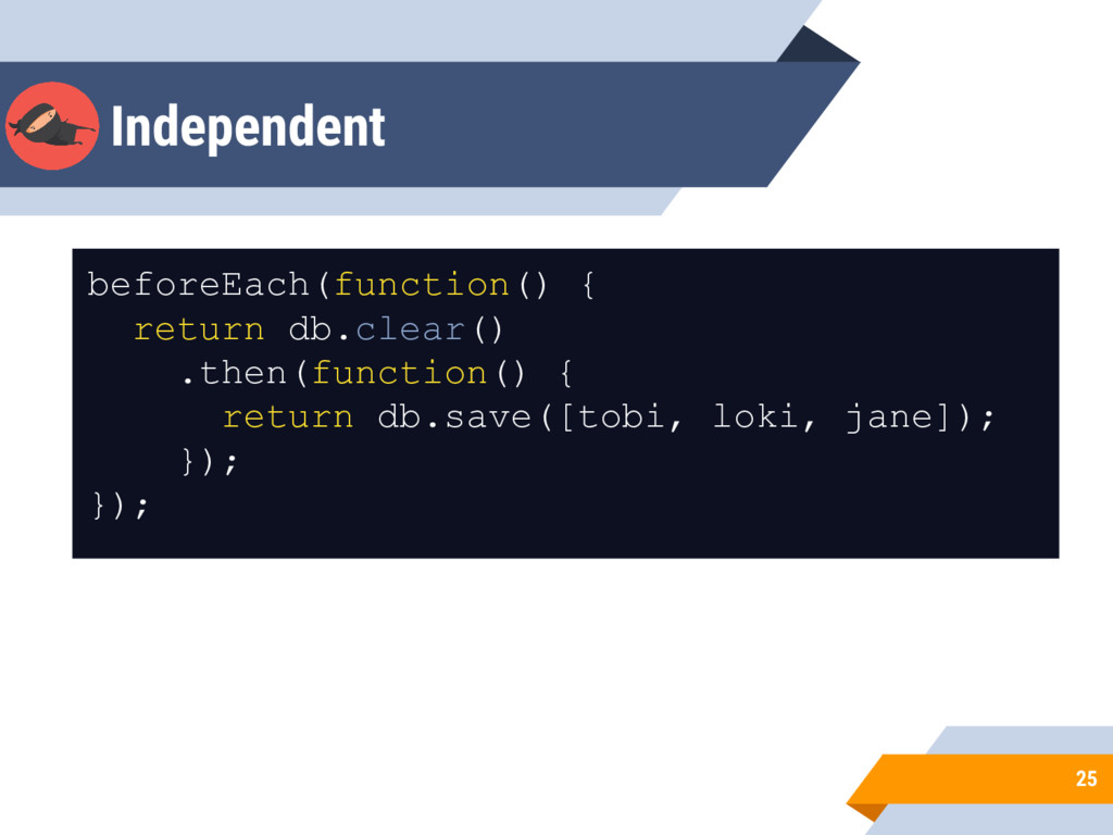 Independent 25 beforeEach(function() { return d...