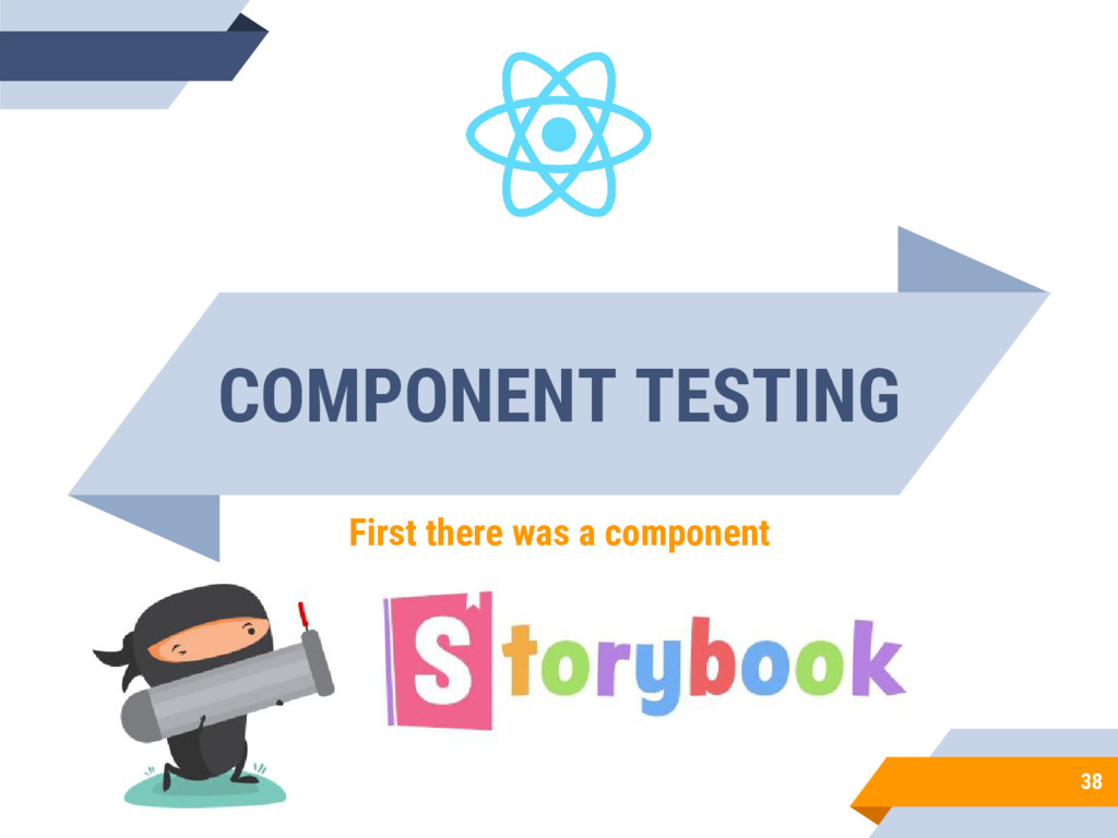 COMPONENT TESTING First there was a component 38