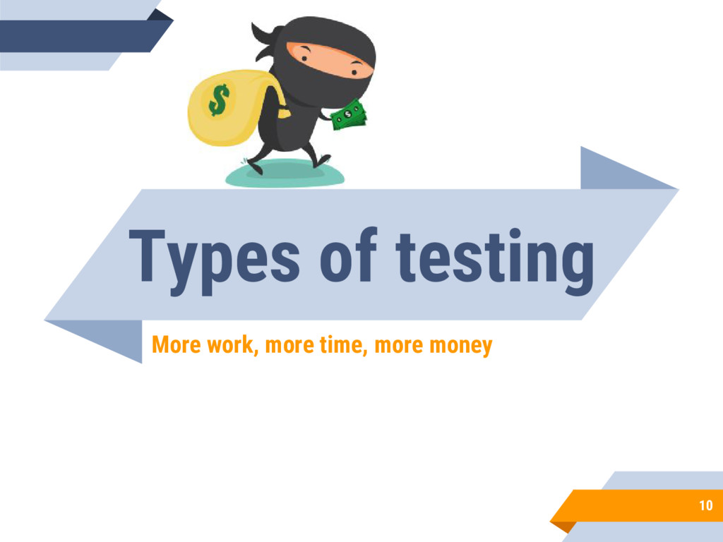 Types of testing More work, more time, more mon...