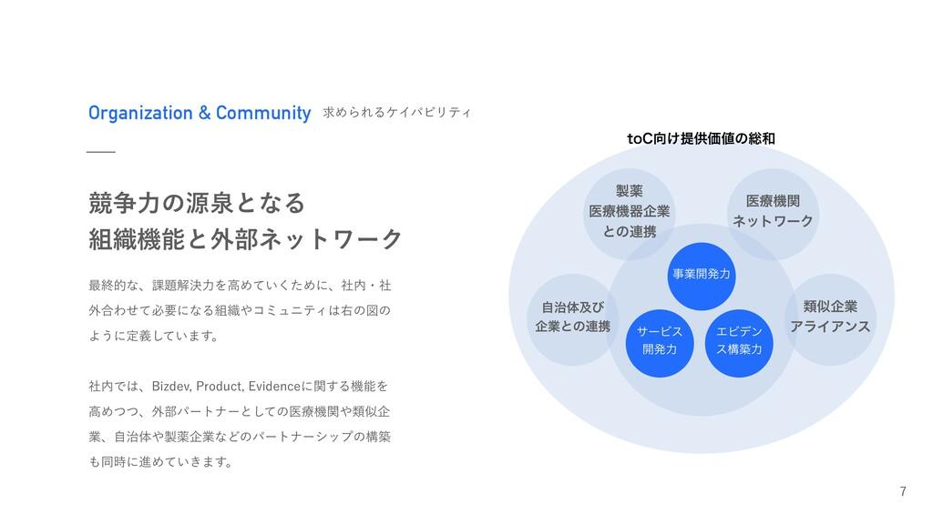 Organization & Community ٻΊΒΕΔέΠύϏϦςΟ ڝ૪ྗͷݯઘͱͳΔ...