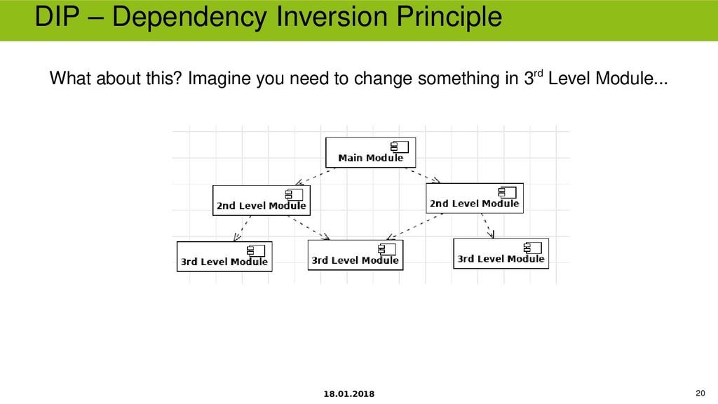 18.01.2018 20 DIP – Dependency Inversion Princi...