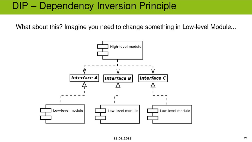18.01.2018 21 DIP – Dependency Inversion Princi...