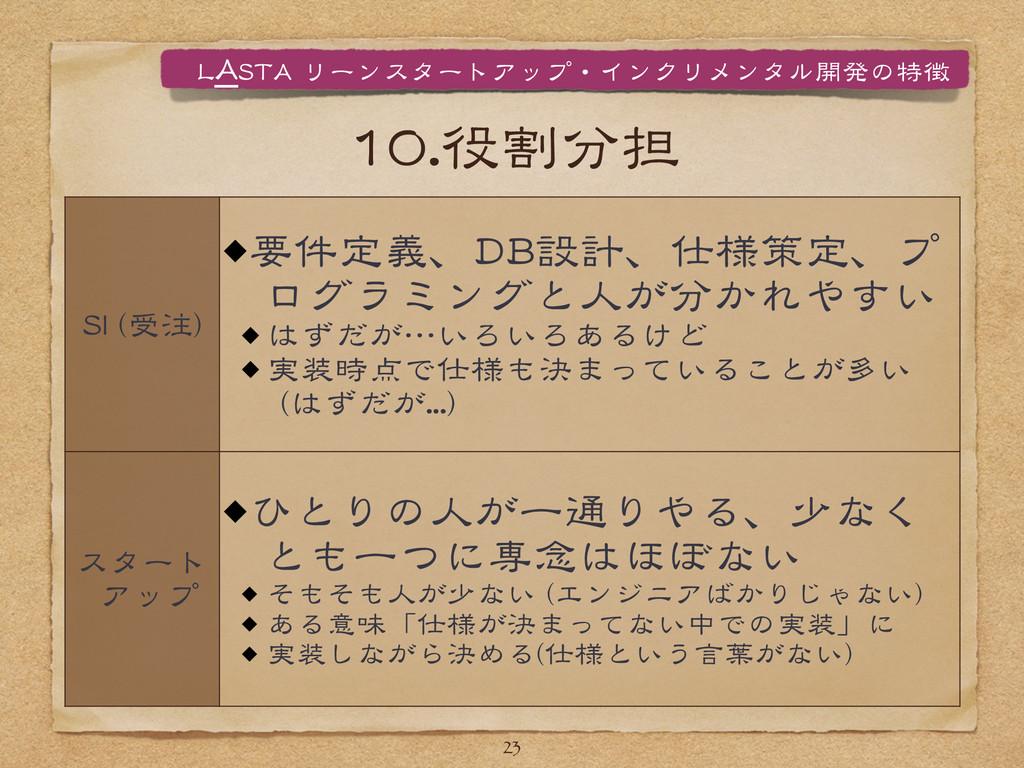 1100..役割分担 23 SSII  ((受注)) 要件定義、DDBB設計、仕様策定、プ ロ...