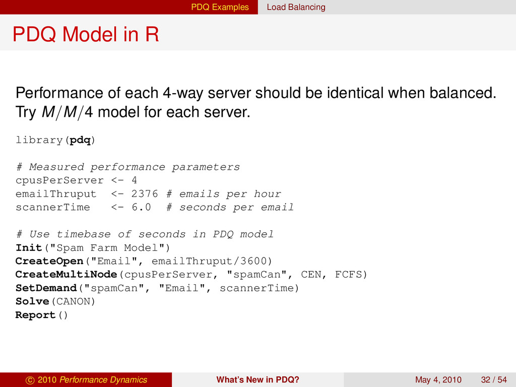 PDQ Examples Load Balancing PDQ Model in R Perf...
