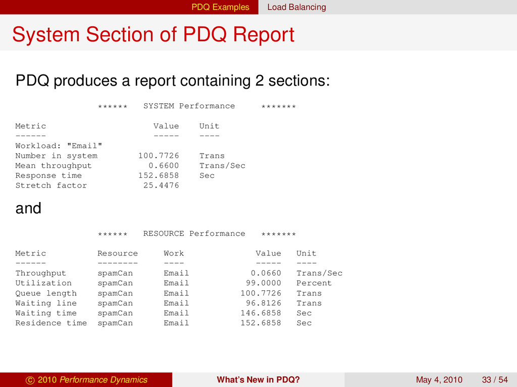 PDQ Examples Load Balancing System Section of P...