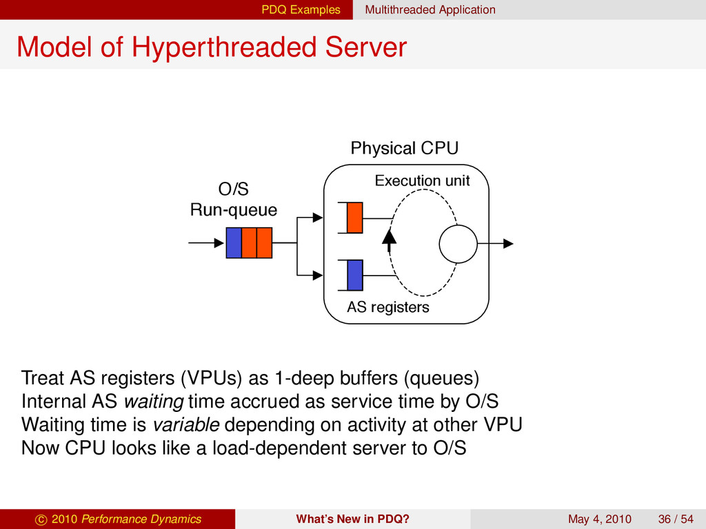 PDQ Examples Multithreaded Application Model of...