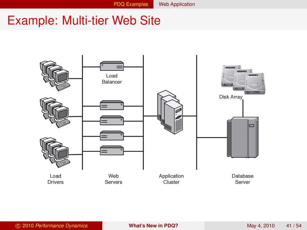 PDQ Examples Web Application Example: Multi-tie...
