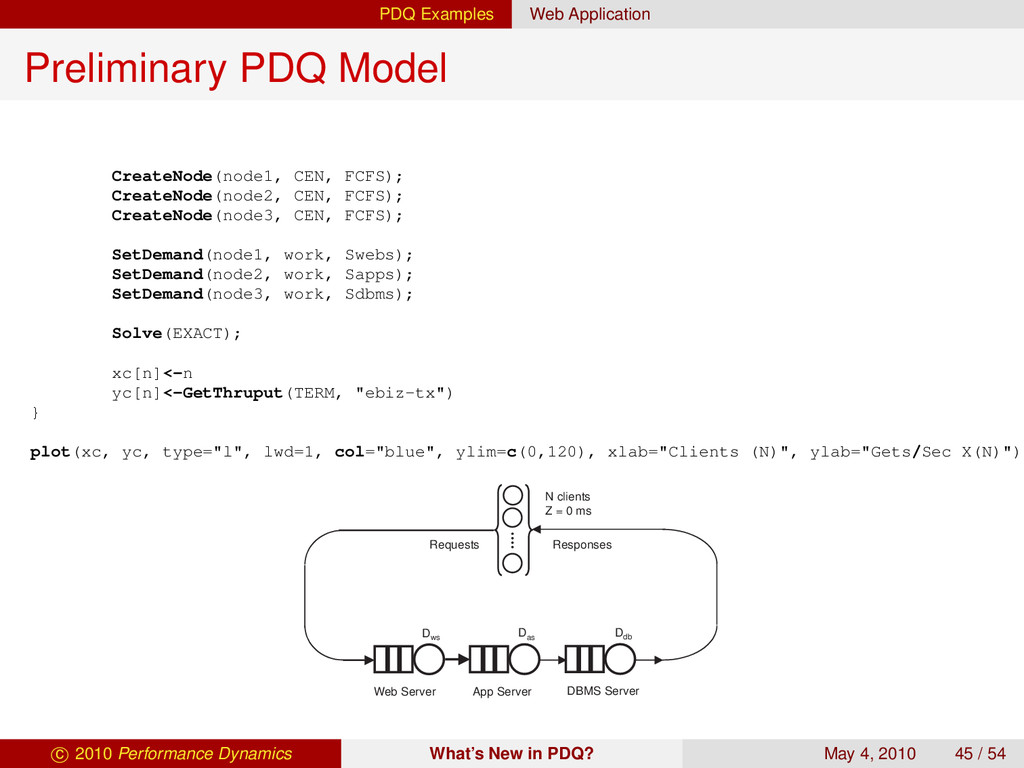 PDQ Examples Web Application Preliminary PDQ Mo...