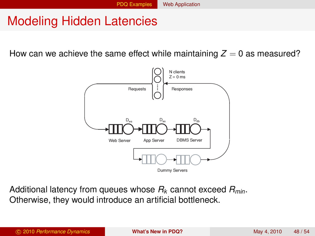 PDQ Examples Web Application Modeling Hidden La...
