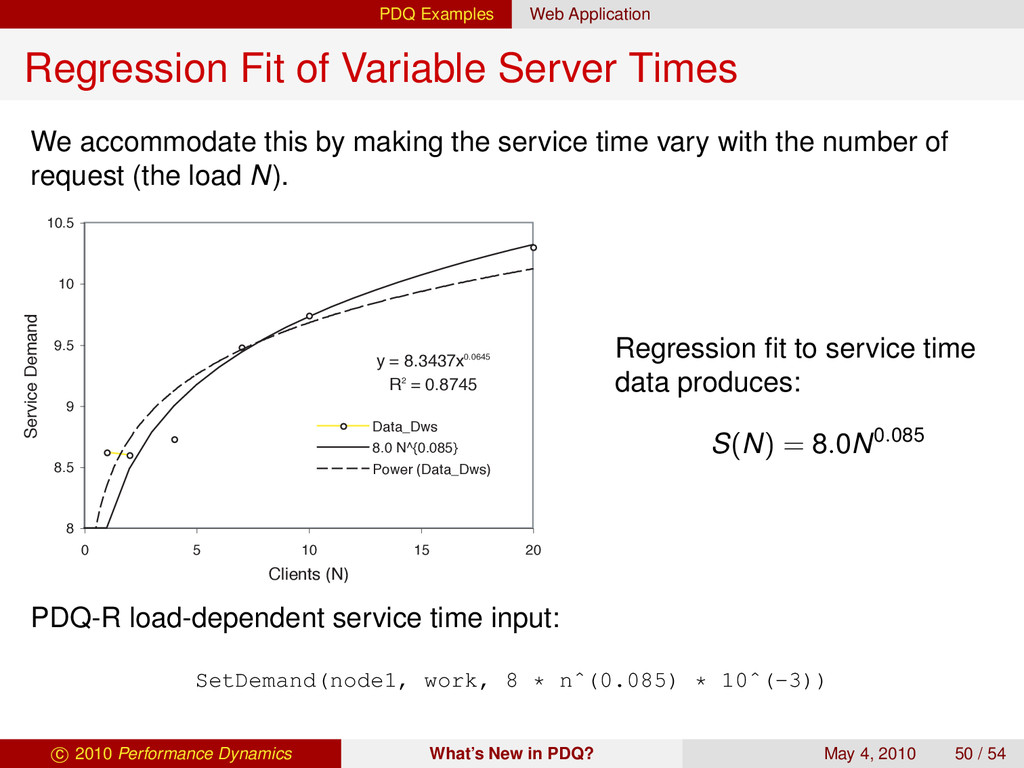 PDQ Examples Web Application Regression Fit of ...