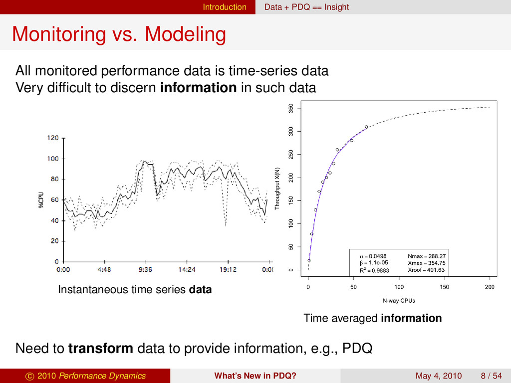 Introduction Data + PDQ == Insight Monitoring v...