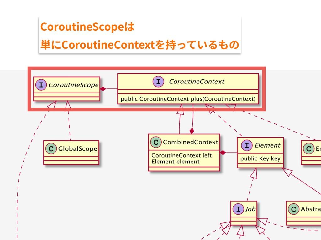CoroutineScopeは 単にCoroutineContextを持っているもの