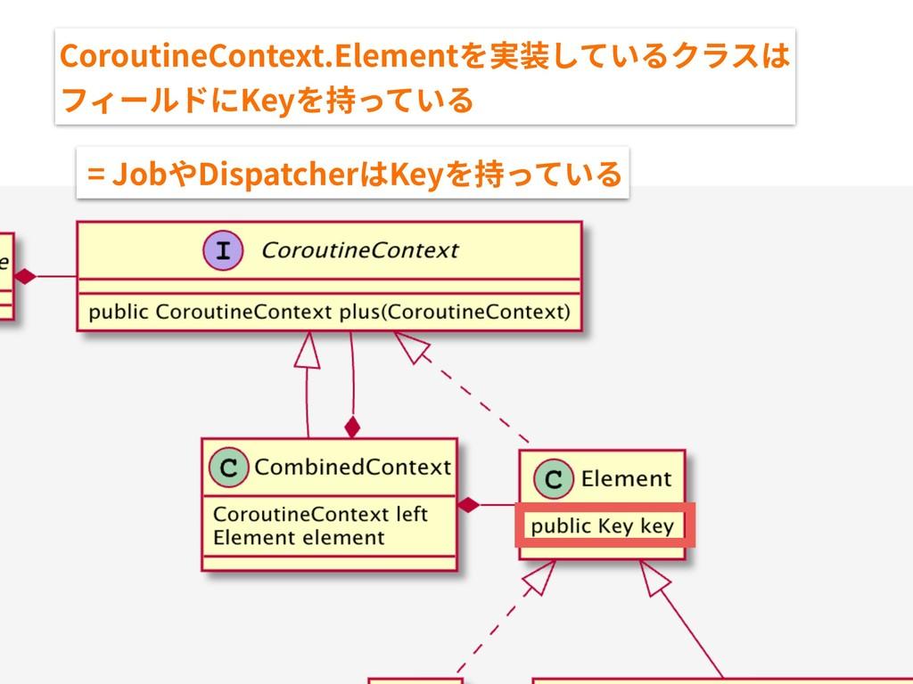 CoroutineContext.Elementを実装しているクラスは フィールドにKeyを...