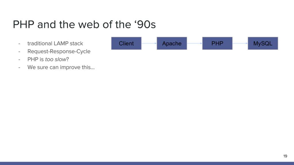 Apache Client PHP MySQL