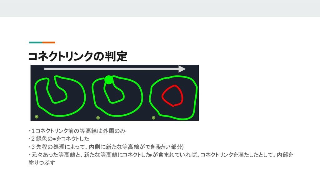 コネクトリンクの判定 ・1 コネクトリンク前の等高線は外周のみ ・2 緑色の●をコネクトした ...