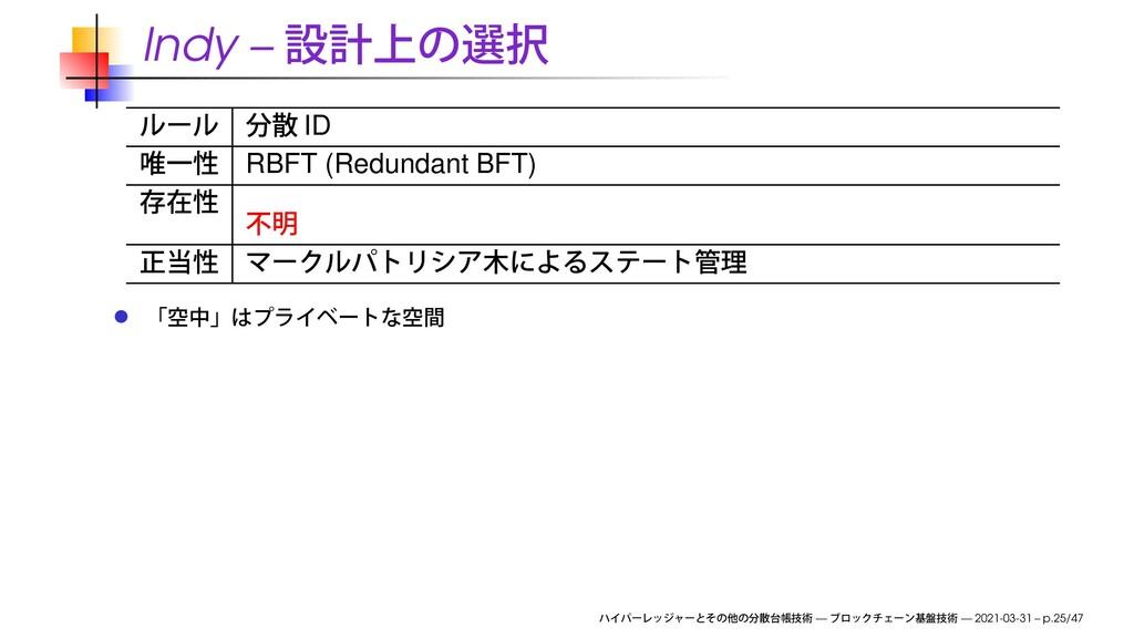 Indy – ID RBFT (Redundant BFT) — — 2021-03-31 –...