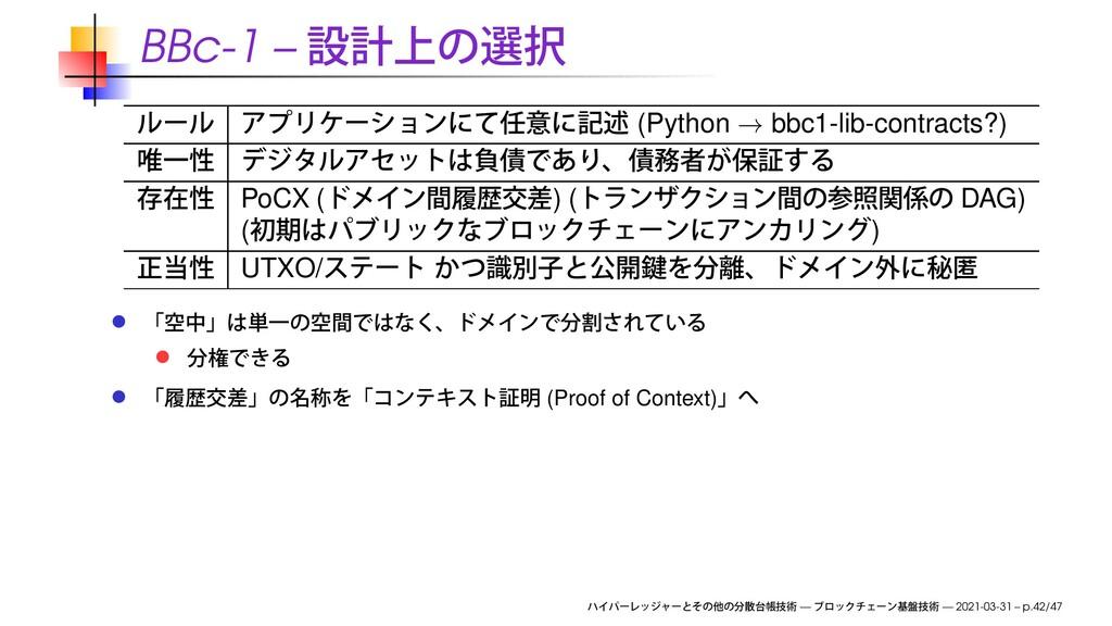 BBc-1 – (Python → bbc1-lib-contracts?) PoCX ( )...