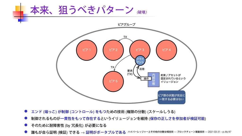 ( ) ( ) ( ) ( ) ( ) ( ) (by ) ( ) → — — 2021-03...