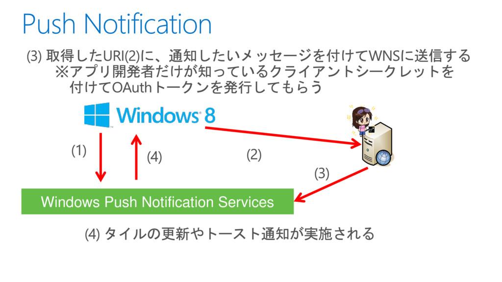 Windows Push Notification Services