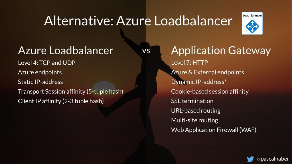 Think ahead. Act now. Alternative: Azure Loadba...