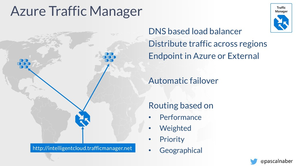 Azure Traffic Manager Traffic Manager http://in...