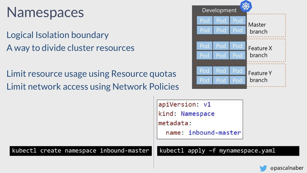 Namespaces Logical Isolation boundary A way to ...