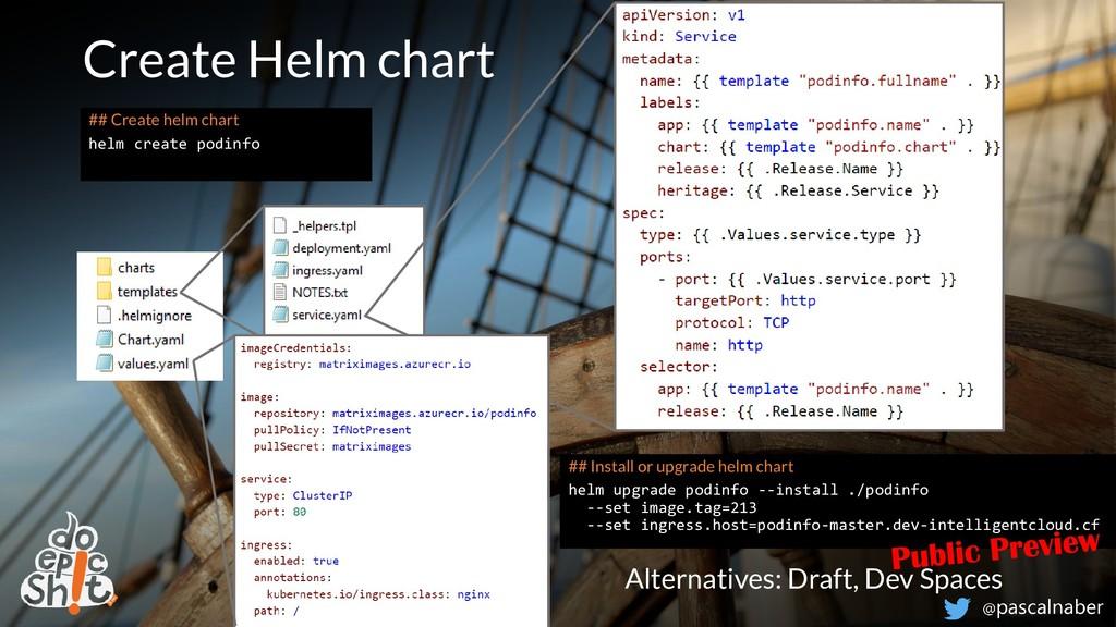 Think ahead. Act now. Create Helm chart ## Crea...