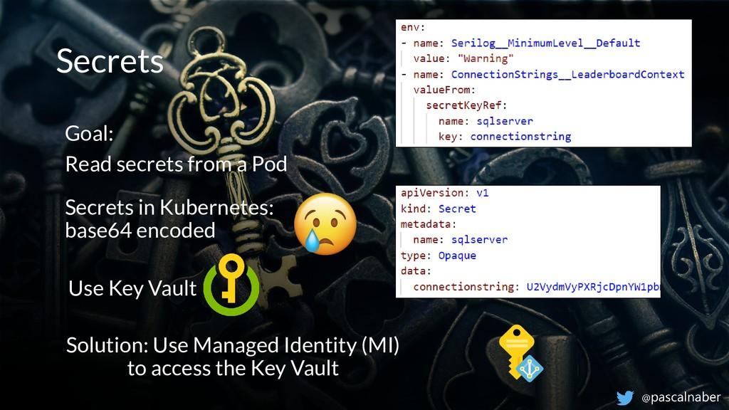 Secrets Goal: Read secrets from a Pod Use Key V...