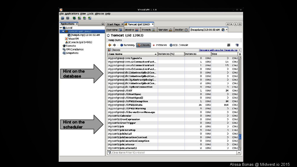 Hint on the database Hint on the scheduler Alis...