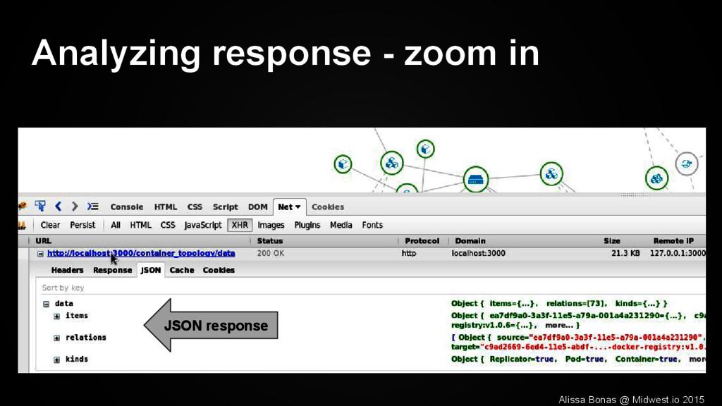 Analyzing response - zoom in JSON response Alis...