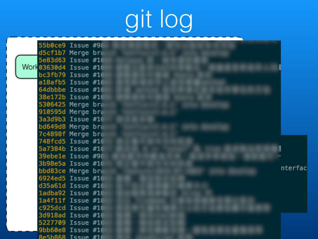 git log Local Local Repo/ Master Staging Area W...