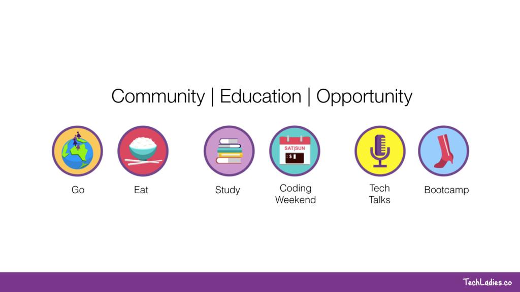 TechLadies.co Community | Education | Opportuni...