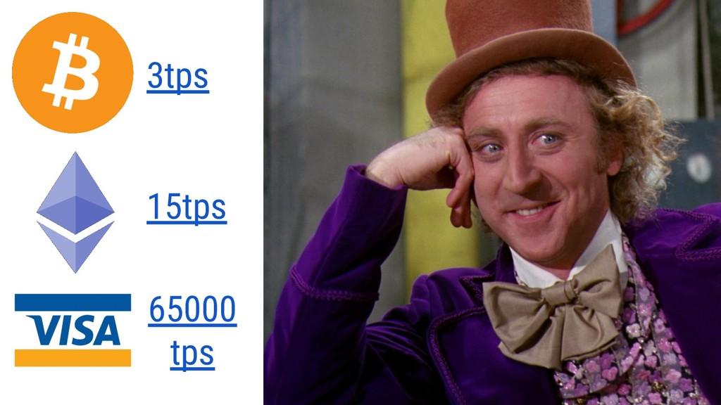3tps 15tps 65000 tps
