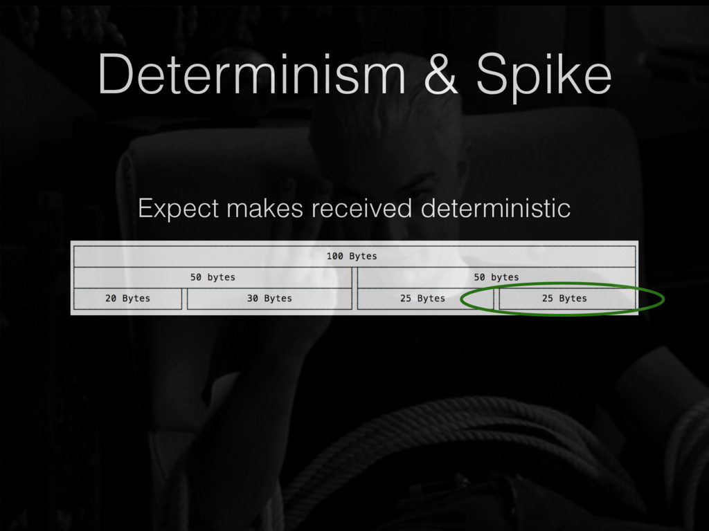 Determinism & Spike Expect makes received deter...
