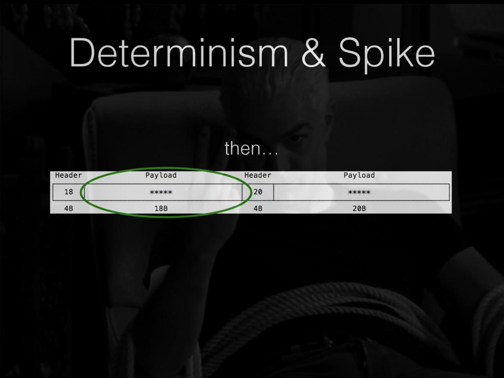 Determinism & Spike then…