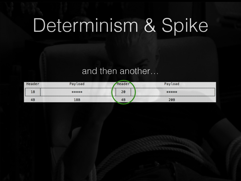 Determinism & Spike and then another…
