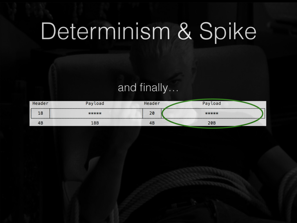 Determinism & Spike and finally…