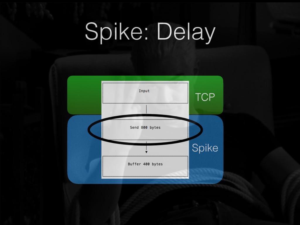 Spike: Delay r TCP Spike