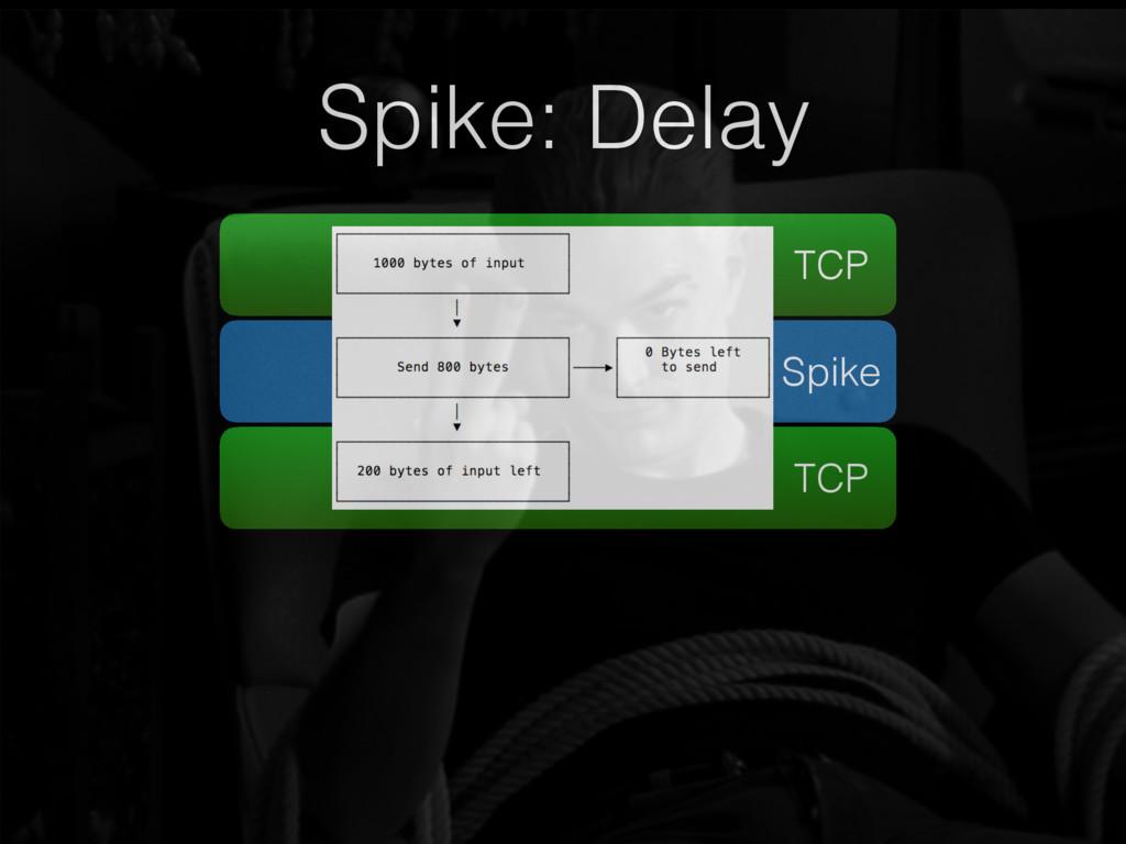 Spike: Delay TCP TCP Spike